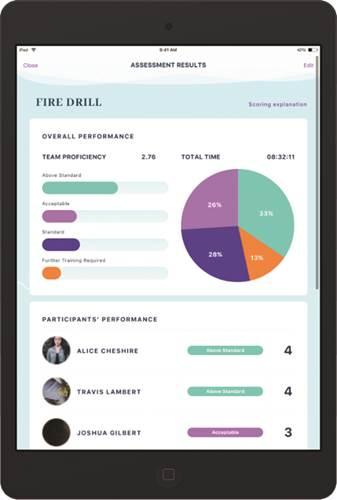 Skill Assessor - Report